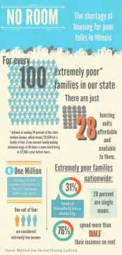 Information About Section 8 by Illinois Affordable Housing Shortage By The Numbers Chicago Muckrakers