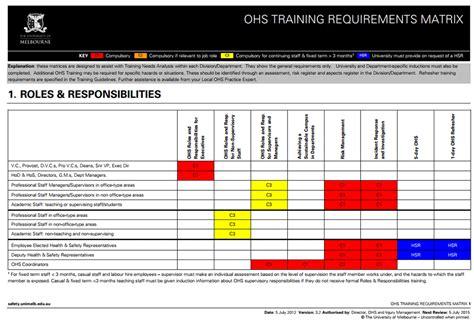 safety training needs analysis and matrix safetyrisk net