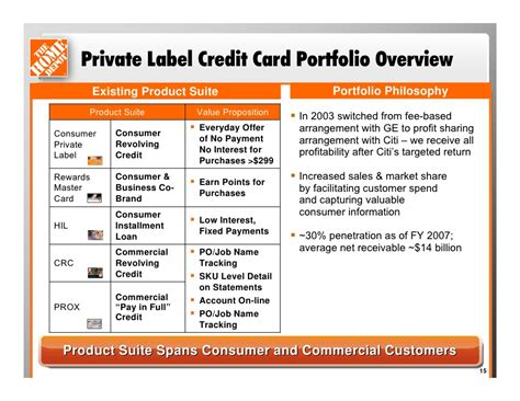 home depot business credit card payment image