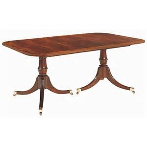 Hickory Chair Dining Tables Hickory Chair The Charleston Pedestal Dining Table