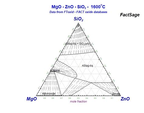 zno phase diagram 3d diagram of nacl wiring diagrams wiring diagram schemes