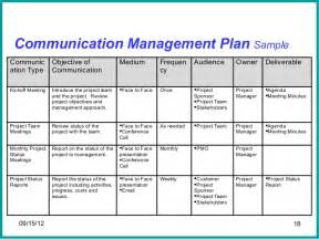 communication management plan template communication plan driverlayer search engine