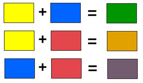 the science and mathematics of color