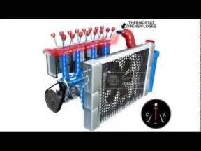 Engine Exhaust System Animation Engine Cooling System How It Works Animation Auto Pro