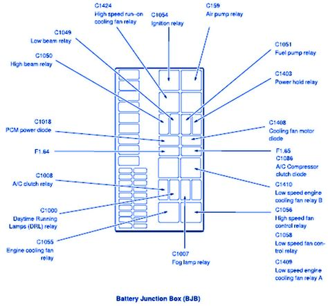 ford explorer suv  main fuse boxblock circuit breaker diagram carfusebox