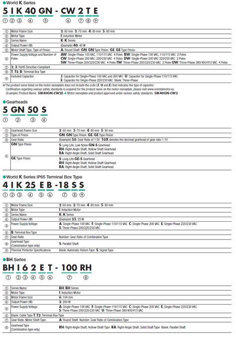 hs code induction motor hs code induction motor 28 images 3kv 13 8kv 160kw 10000kw induction motor asynchronous