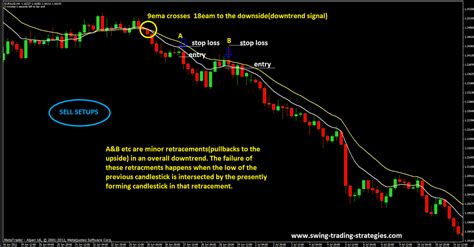 trading best forex scalping system learn forex scalping techniques