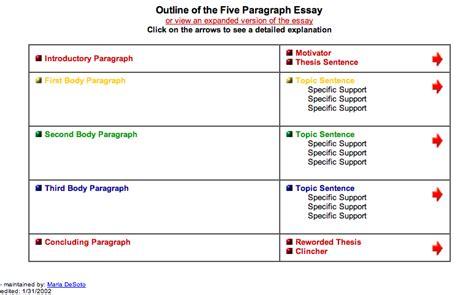 essay structure uq writing an essay outline format platinum class limousine
