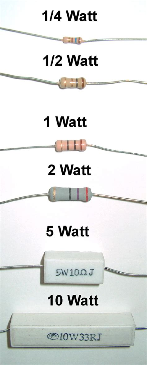 1 2 watt resistor voltage rating resistors