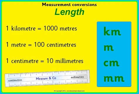 converter length the gallery for gt metric conversion chart volume