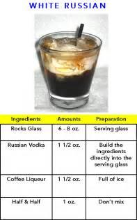 top 10 bar drinks