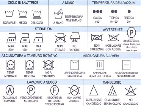 Simboli Capi Da Lavare by Come Leggere Istruzioni Lavaggio Etichetta Donne Magazine