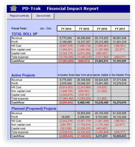 financial planning report template product portfolio management financial planning pd trak