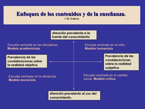Modelo Curricular Humanista Dise 241 Ocurricular Apuntes Reducido