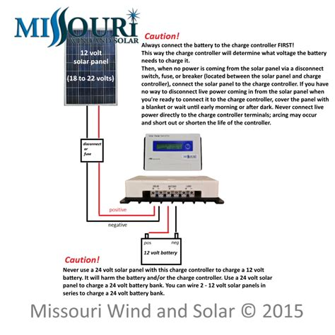 solar panel charge controller wiring diagram 44 wiring