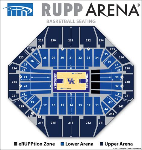 rupp arena seating diagrams