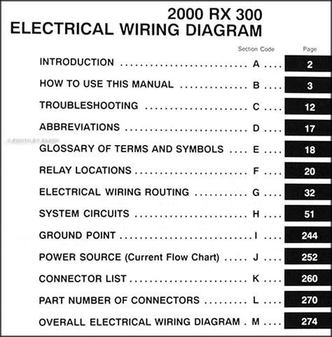 vehicle repair manual 2000 lexus rx auto manual 2000 lexus rx 300 wiring diagram manual original