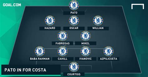 chelsea starting 11 costa rested oscar out how chelsea could line up with