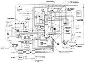 vg30 wiring diagram vg30 uncategorized free wiring diagrams