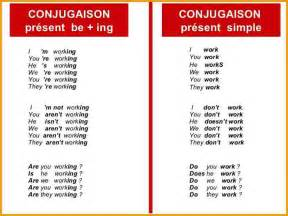 10 tableau conjugaison anglais lettre administrative