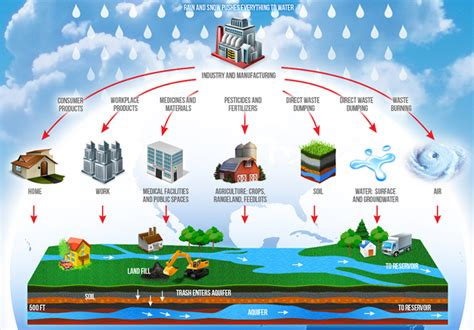 what does steel come from puritii portable water filtration system exceeds nsf 10x