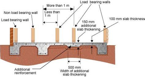 concrete slab diagram 11 best construction images on cement walls