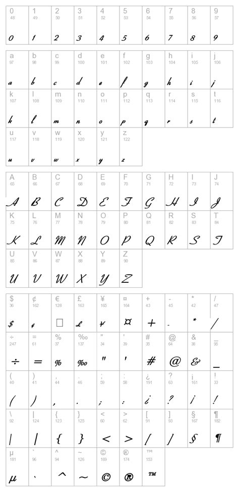 html layout bold bow bold italic font download best ttf fonts for free