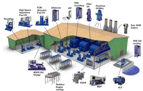 plant layout of diesel power plant technical specifcation for 45mw diesel power plant 18h32