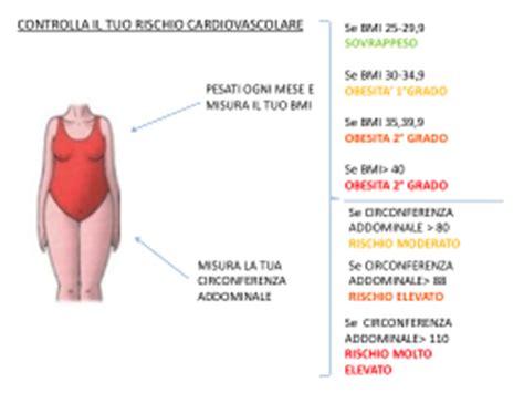 alimentazione in menopausa 187 alimentazione in menopausa