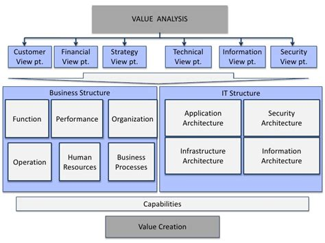jp infrastructure fund enterprise architecture j p