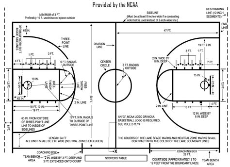 basketball measurements basketball court diagrams printable diagram site