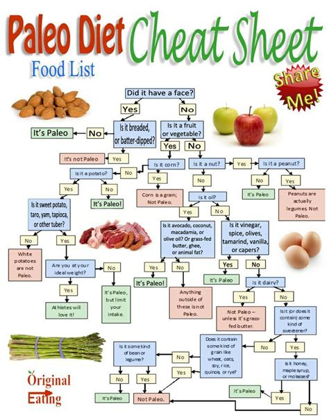 diabetic food list diabetes food list pdf pictures to pin on pinsdaddy