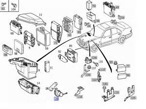 mercedes e320 fuse box diagram wiring diagram schematic