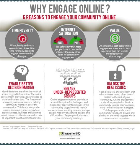 6 reasons for an online community engagement strategy