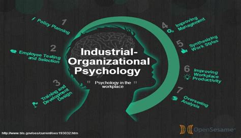 industrial psychology industrial psychologist justscience