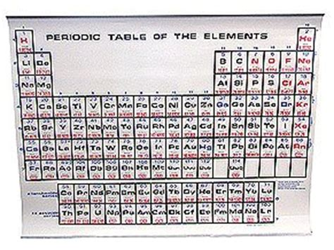printable periodic table for classroom amazon com 38 quot x 50 quot large periodic table chart toys games