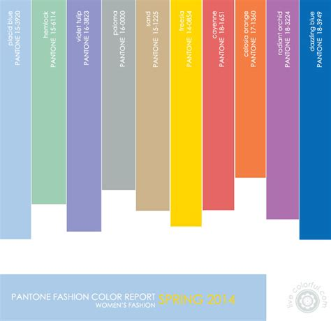 pantone color report color report spring 2014 live colorful