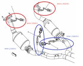 P0420 Dodge Dodge Dakota Oxygen Sensor Location 2006 Get Free Image