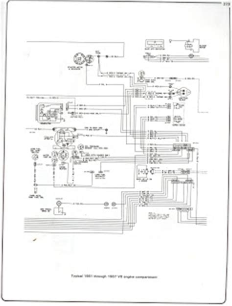 small engine repair manuals free download 1987 pontiac grand am electronic toll collection free auto wiring diagram 1981 1987 chevrolet v8 truck engine compartment
