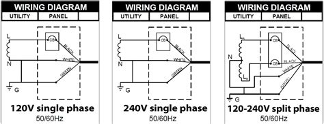 single phase 220 wiring diagram wordoflife me