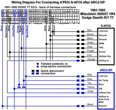 1992 mitsubishi 3000gt wiring diagram 1992 free engine