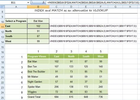 excel compare two tables find only matching data index match functions used together in excel