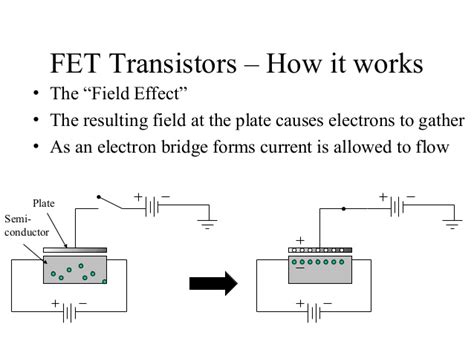 fet transistor how it works transistors s07