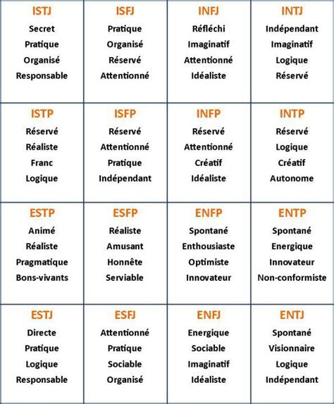 tests de personnalit 233 personality test test personality