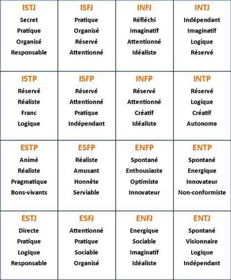 mbti test italiano tests de personnalit 233 personality test test personality