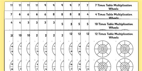 wheels activity table 2 to 12 times table multiplication wheels bumper worksheet