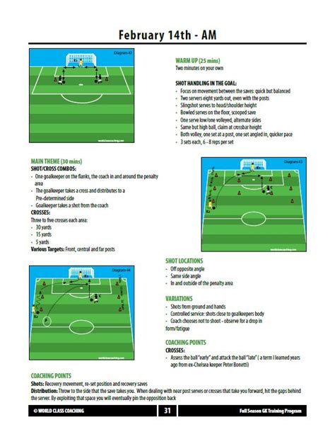 6 week youth pre season workout books season gk progam coaching soccer goalkeeping