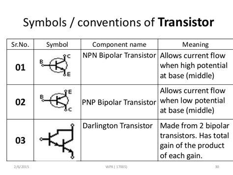 bipolar transistor means basic workshop practice electronics 17005