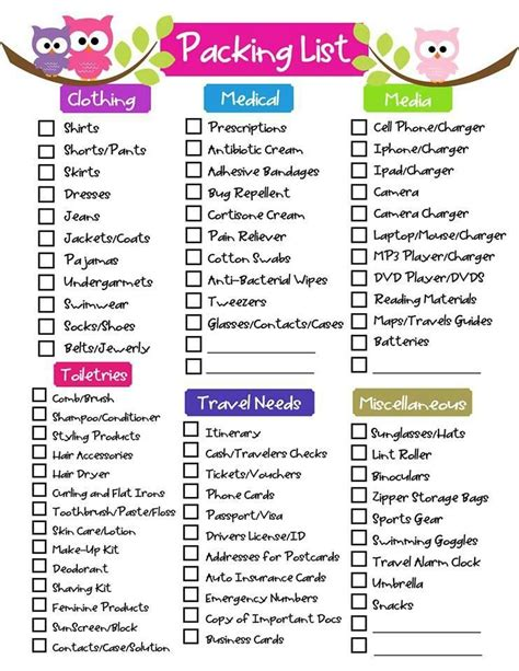 travel to do list template great for checking to lose that nagging feeling you