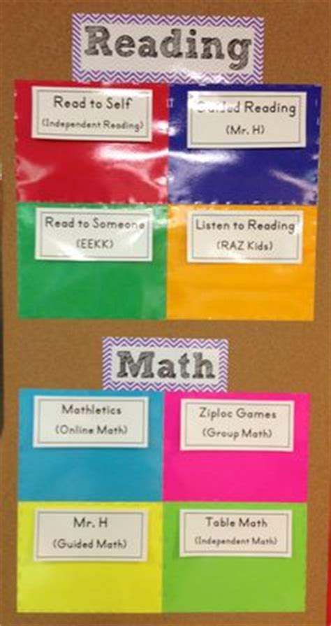 themes for reading groups 1000 images about classroom stuff on pinterest
